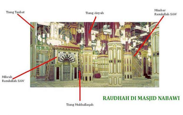 Inilah Raudhah, Sepotong Taman Surga yang Ada di Bumi, Tempat Paling Mustajab untuk Berdoa