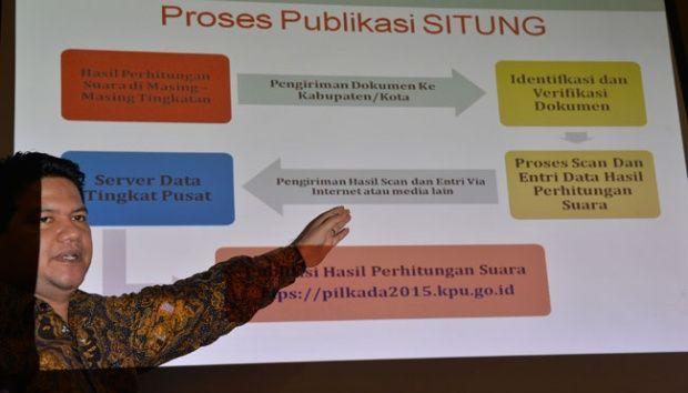 Ketua KPU Pulang Kampung Nyoblos di Pilkada Sumatera Barat