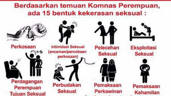 WAH WAH... Kampanye Antikekerasan Seksual, Komnas Perempuan Kok Malah Lecehkan Islam...