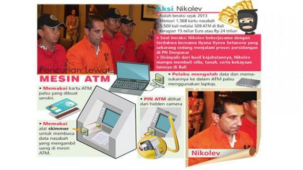 Gila! Pria Ini Ini Kuras 509 ATM di Bali Hingga Totalnya Mencapai Rp 24 Triliun, Uangnya Digunakan Beli Vila dan Tanah