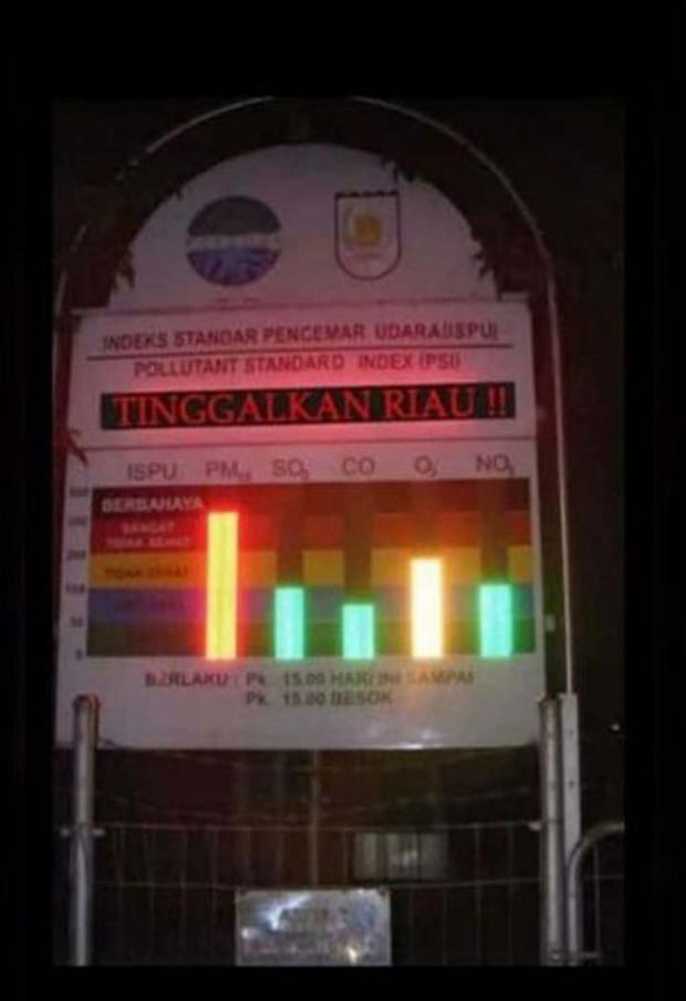 Viral soal Alat Pengukur Kualitas Udara yang Bertuliskan Tinggalkan Riau, Kepala P3E Sumatra Angkat Bicara