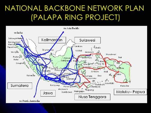 Proyek Palapa Ring Paket Barat Jangkau Kawasan Provinsi Riau